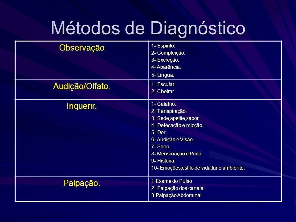 Métodos de Diagnóstico Observação 1- Espirito. 2- Compleição. 3- Excreção. 4- Aparência. 5- Língua. Audição/Olfato. 1- Escutar. 2- Cheirar Inquerir. 1