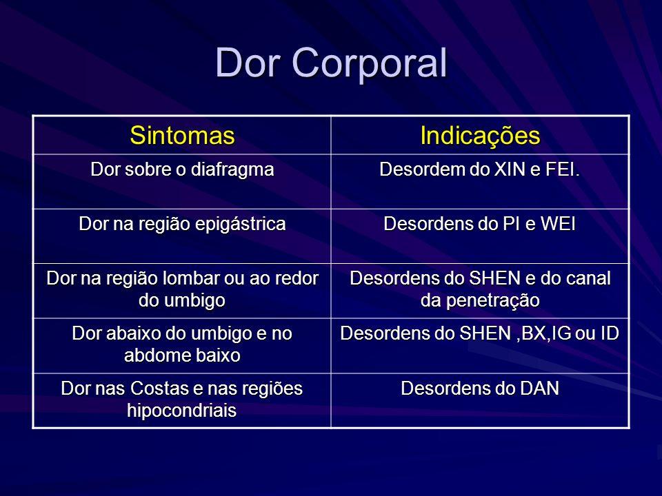 Dor Corporal SintomasIndicações Dor sobre o diafragma Desordem do XIN e FEI. Dor na região epigástrica Desordens do PI e WEI Dor na região lombar ou a