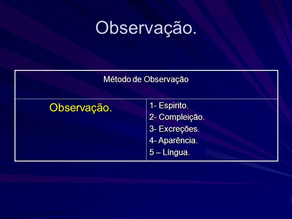Observação. Observação. 1- Espirito. 2- Compleição. 3- Excreções. 4- Aparência. 5 – Língua. Método de Observação