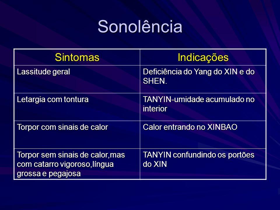 Sonolência SintomasIndicações Lassitude geral Deficiência do Yang do XIN e do SHEN. Letargia com tontura TANYIN-umidade acumulado no interior Torpor c
