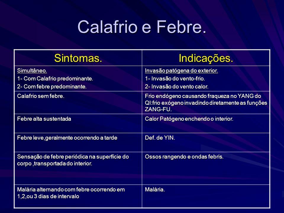 Calafrio e Febre. Sintomas.Indicações. Simultâneo. 1- Com Calafrio predominante. 2- Com febre predominante. Invasão patógena do exterior. 1- Invasão d
