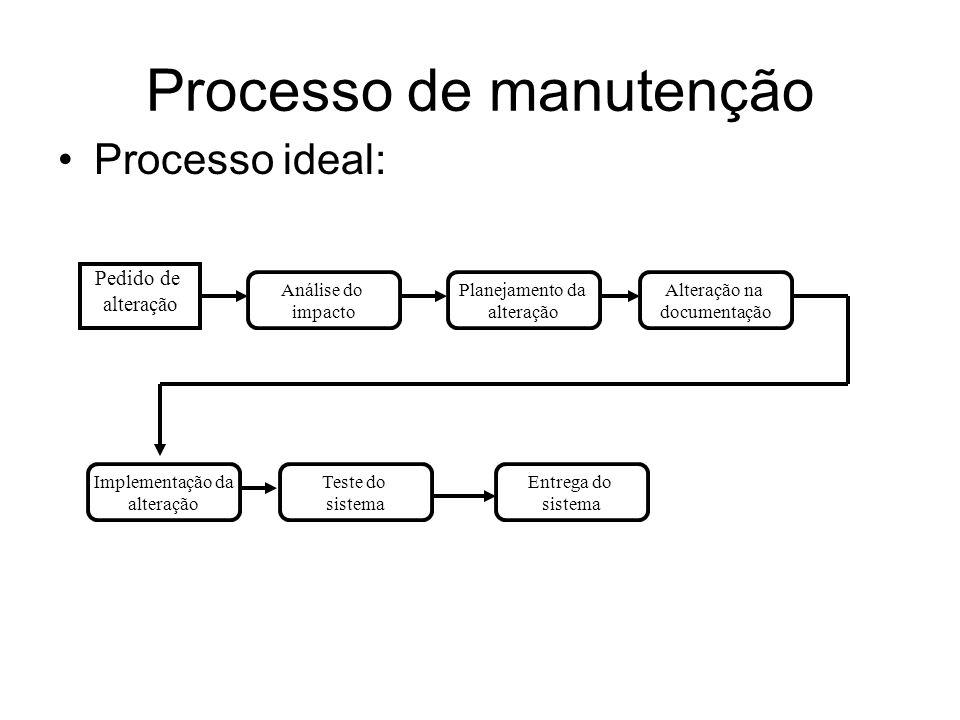Processo de manutenção Processo ideal: Pedido de alteração Análise do impacto Planejamento da alteração Implementação da alteração Entrega do sistema