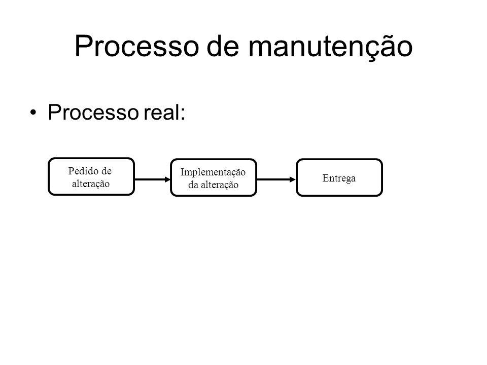 Processo de manutenção Processo real: Pedido de alteração Implementação da alteração Entrega
