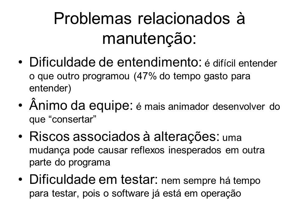 Problemas relacionados à manutenção: Dificuldade de entendimento: é difícil entender o que outro programou (47% do tempo gasto para entender) Ânimo da