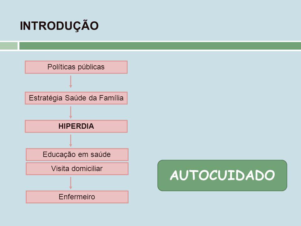 Desenvolvimento Universal Requisitos do autocuidado Pereira (2004); George et al., (2000).