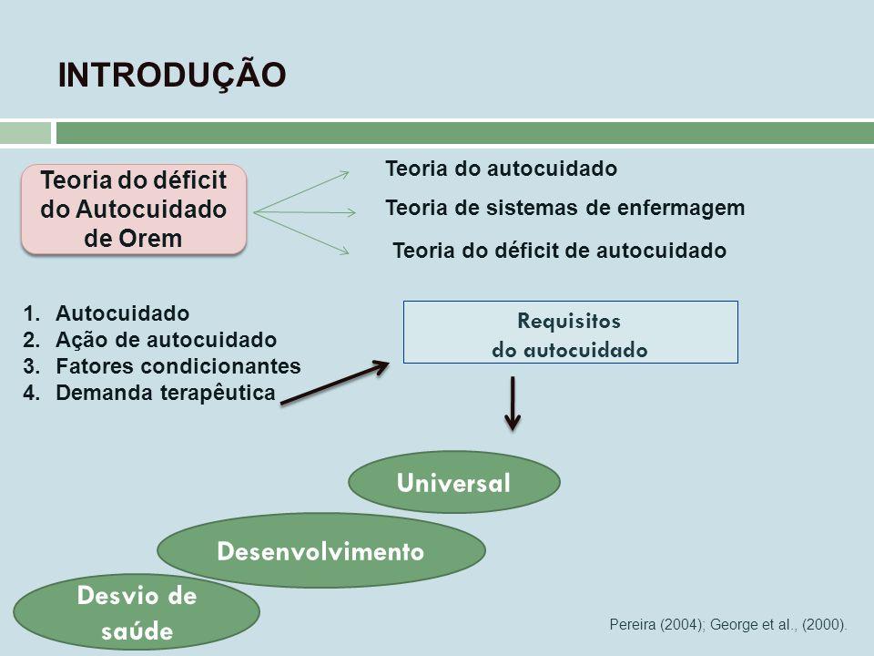 Desenvolvimento Universal Requisitos do autocuidado Pereira (2004); George et al., (2000). INTRODUÇÃO Desvio de saúde Teoria do déficit do Autocuidado
