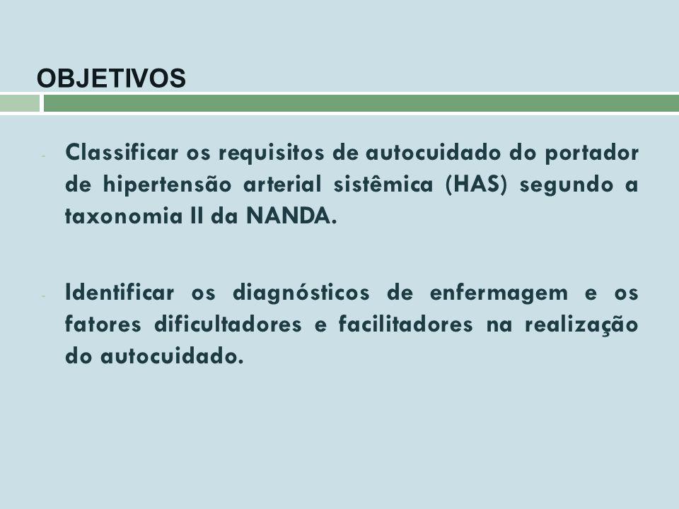 OBJETIVOS - Classificar os requisitos de autocuidado do portador de hipertensão arterial sistêmica (HAS) segundo a taxonomia II da NANDA. - Identifica