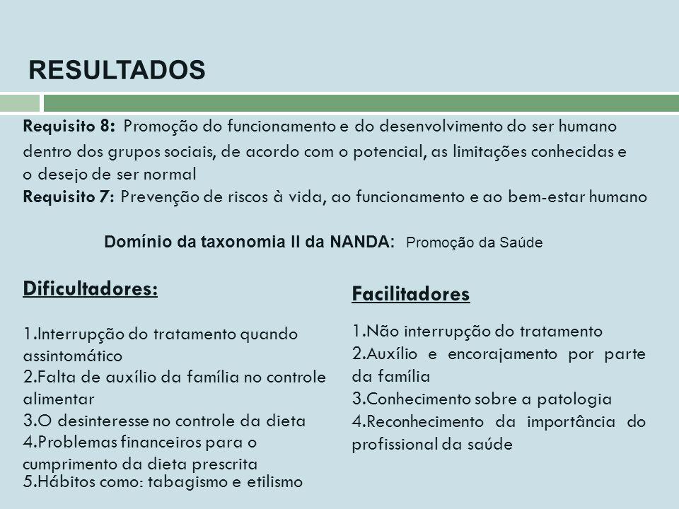 Requisito 8 : Promoção do funcionamento e do desenvolvimento do ser humano dentro dos grupos sociais, de acordo com o potencial, as limitações conheci