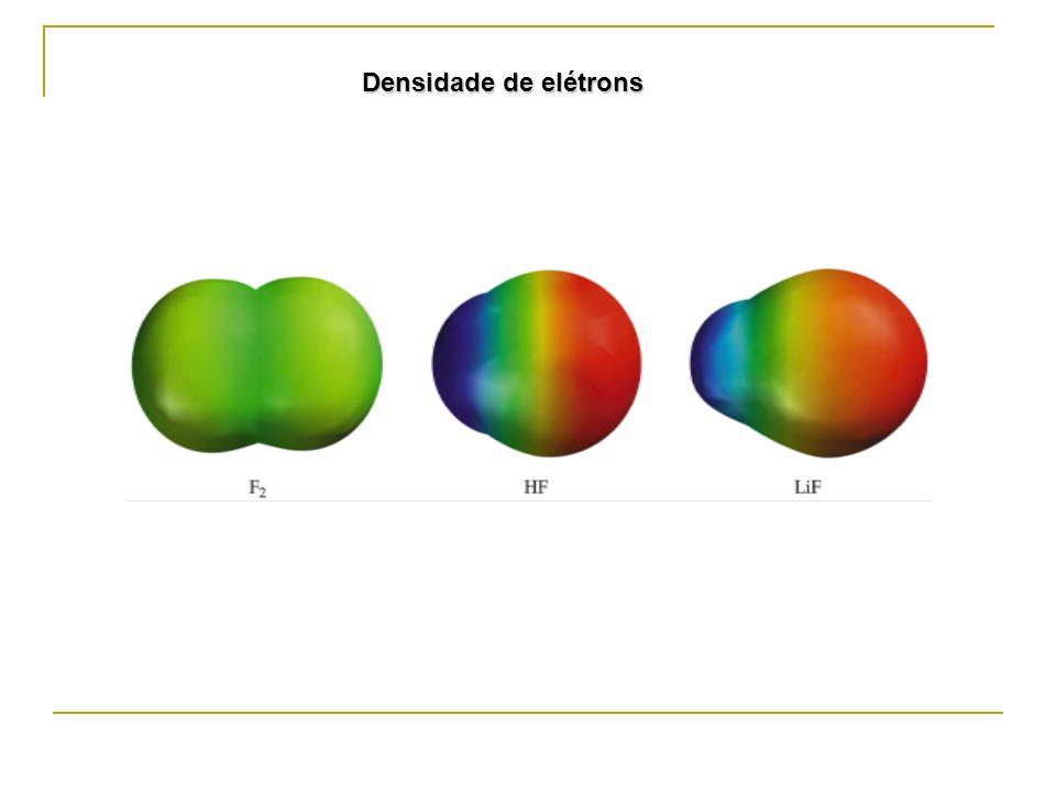 Densidade de elétrons