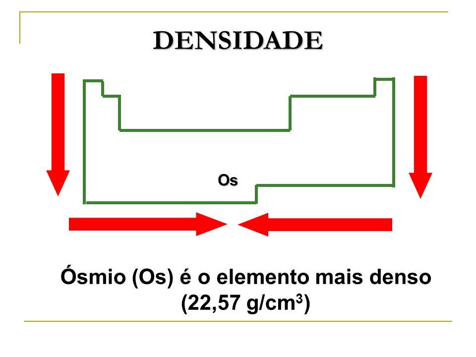 Os Ósmio (Os) é o elemento mais denso (22,57 g/cm 3 ) DENSIDADE