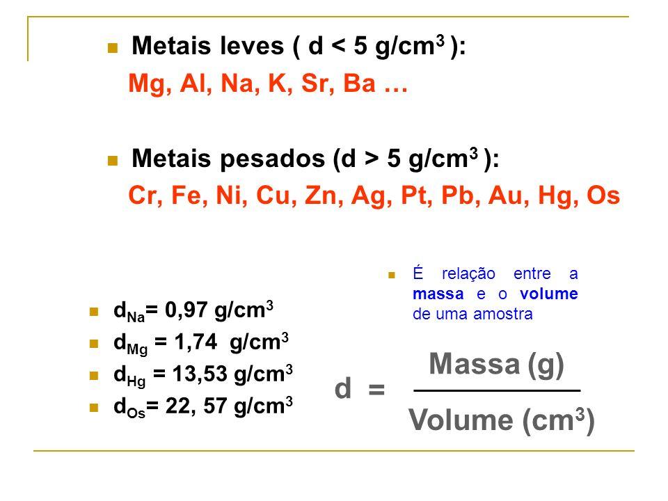 Metais leves ( d < 5 g/cm 3 ): Mg, Al, Na, K, Sr, Ba … Metais pesados (d > 5 g/cm 3 ): Cr, Fe, Ni, Cu, Zn, Ag, Pt, Pb, Au, Hg, Os d Na = 0,97 g/cm 3 d