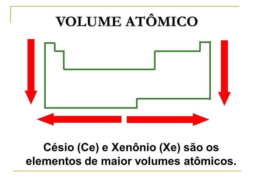 Césio (Ce) e Xenônio (Xe) são os elementos de maior volumes atômicos. VOLUME ATÔMICO