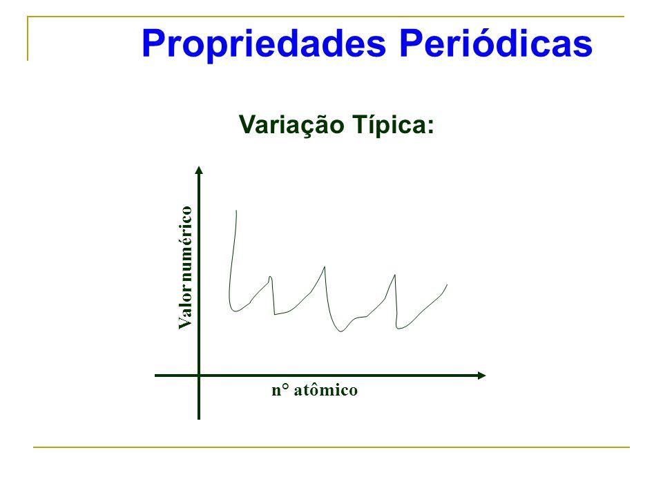 Propriedades Periódicas Variação Típica: n° atômico Valor numérico