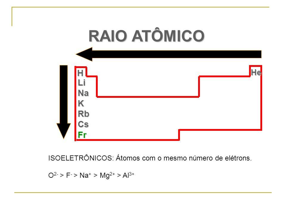 He H LiNaKRbCsFr RAIO ATÔMICO ISOELETRÔNICOS: Átomos com o mesmo número de elétrons. O 2- > F - > Na + > Mg 2+ > Al 3+