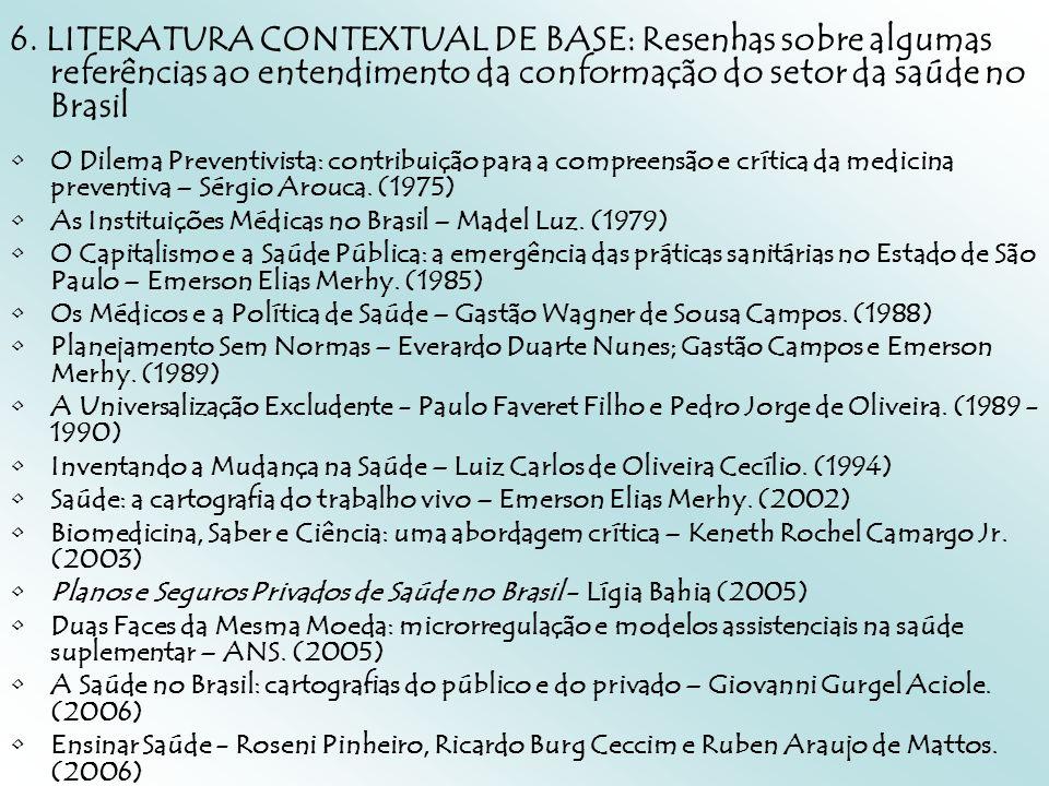 6. LITERATURA CONTEXTUAL DE BASE: Resenhas sobre algumas referências ao entendimento da conformação do setor da saúde no Brasil O Dilema Preventivista