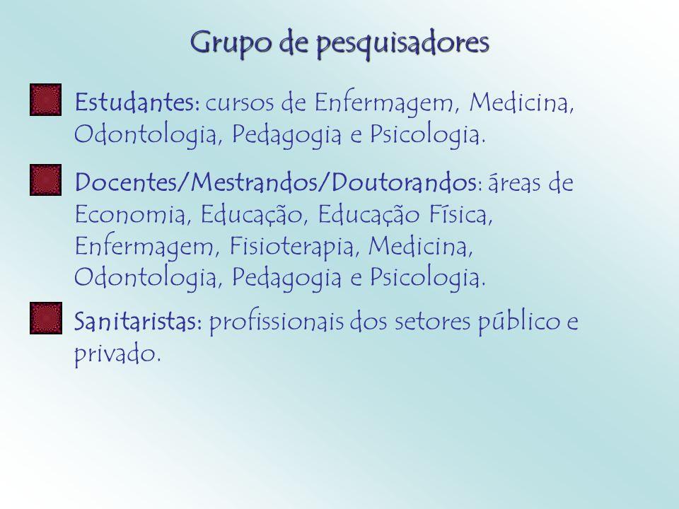 Grupo de pesquisadores Estudantes: cursos de Enfermagem, Medicina, Odontologia, Pedagogia e Psicologia. Docentes/Mestrandos/Doutorandos: áreas de Econ