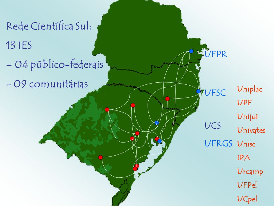 UFPR UFSC UCS UFRGS Uniplac UPF Unijuí Univates Unisc IPA Urcamp UFPel UCpel Rede Científica Sul: 13 IES – 04 público-federais - 09 comunitárias