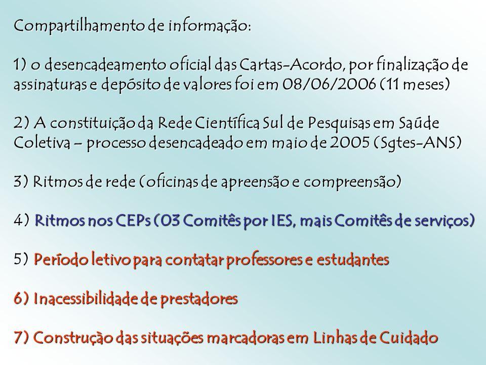 Compartilhamento de informação: 1) o desencadeamento oficial das Cartas-Acordo, por finalização de assinaturas e depósito de valores foi em 08/06/2006