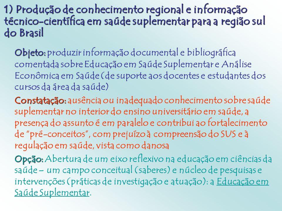 1) Produção de conhecimento regional e informação técnico-científica em saúde suplementar para a região sul do Brasil Objeto: Objeto: produzir informa