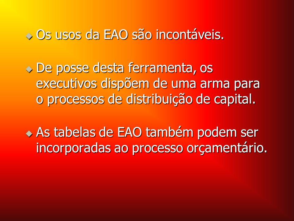 Os usos da EAO são incontáveis. Os usos da EAO são incontáveis. De posse desta ferramenta, os executivos dispõem de uma arma para o processos de distr