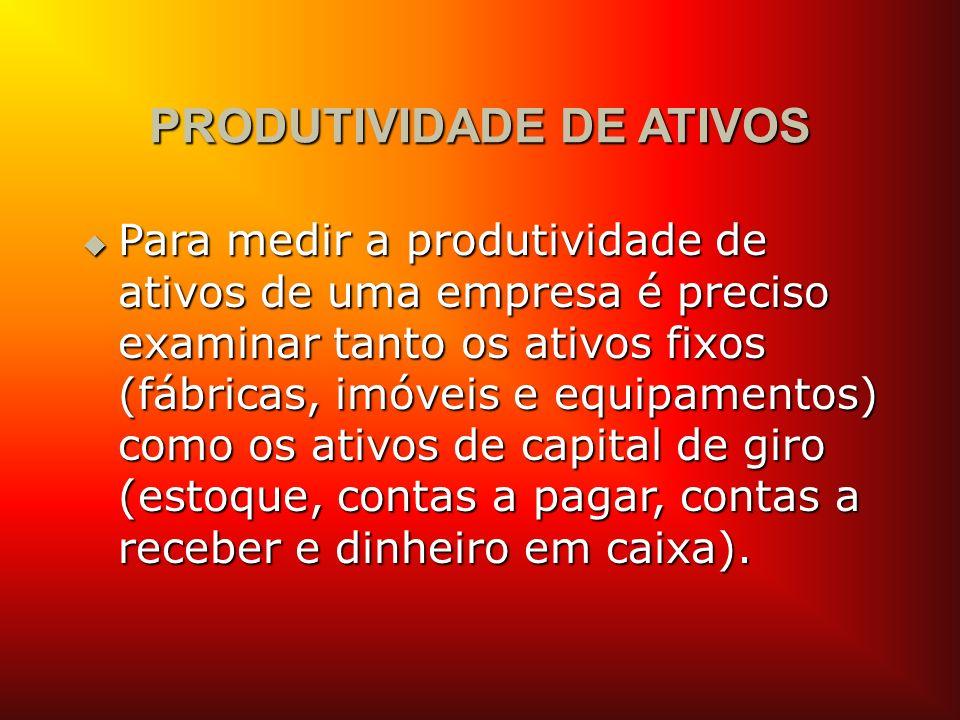 PRODUTIVIDADE DE ATIVOS Para medir a produtividade de ativos de uma empresa é preciso examinar tanto os ativos fixos (fábricas, imóveis e equipamentos