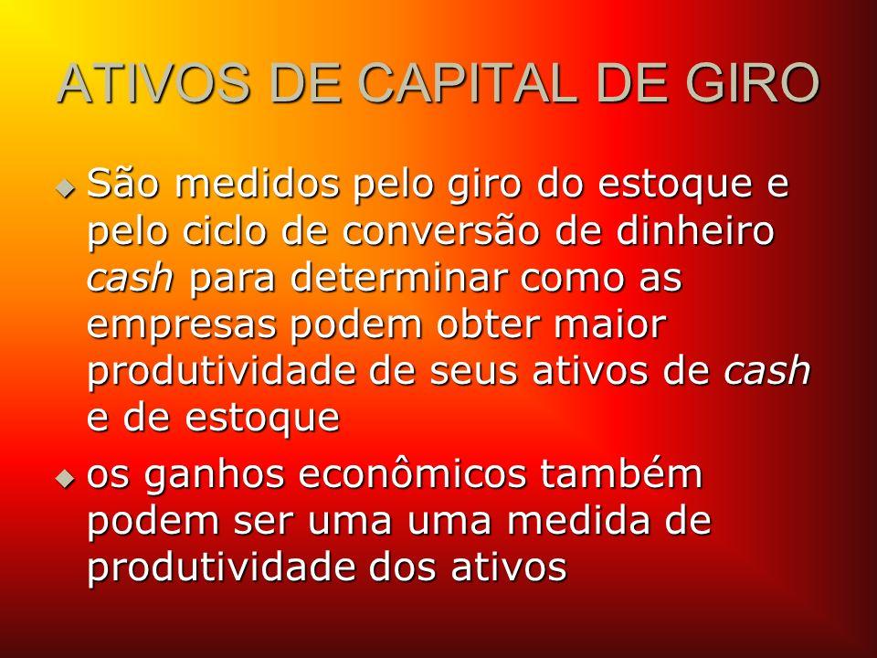 ATIVOS DE CAPITAL DE GIRO São medidos pelo giro do estoque e pelo ciclo de conversão de dinheiro cash para determinar como as empresas podem obter mai