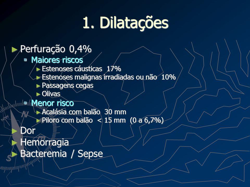 1. Dilatações Perfuração 0,4% Perfuração 0,4% Maiores riscos Maiores riscos Estenoses cáusticas 17% Estenoses cáusticas 17% Estenoses malignas irradia