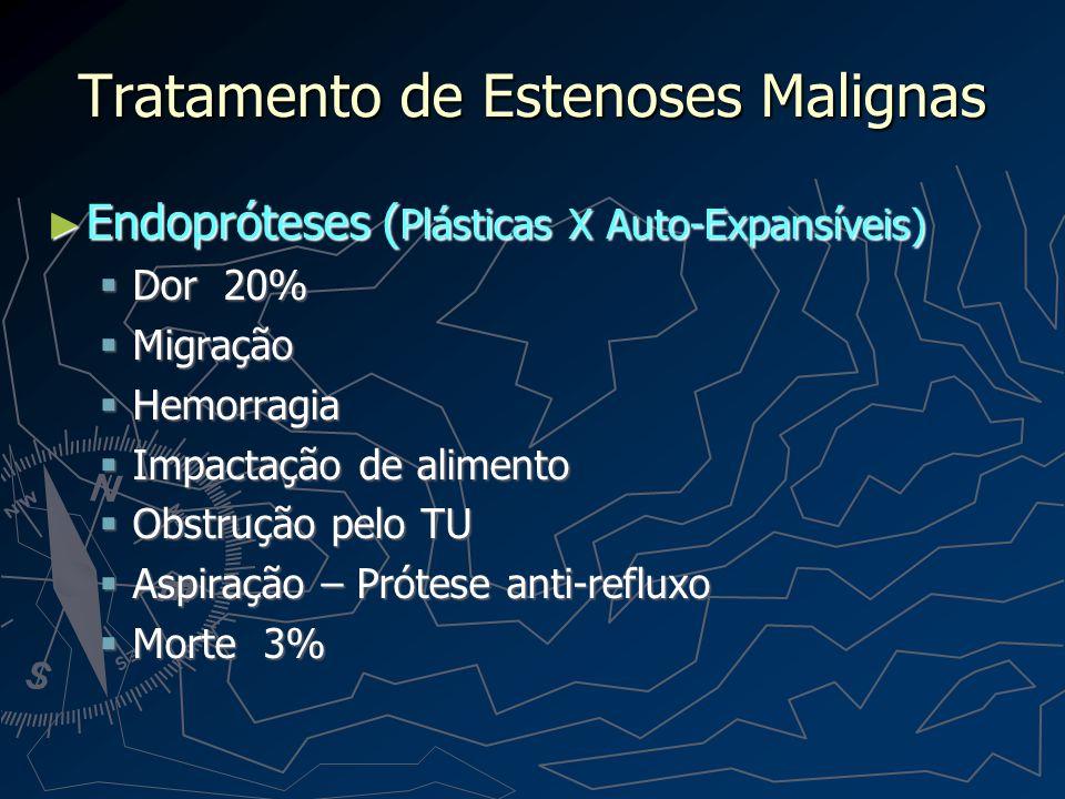 Endopróteses Fístula Broncoesofágica AntesDepois