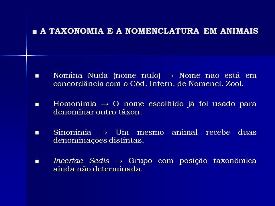 A TAXONOMIA E A NOMENCLATURA EM ANIMAIS A TAXONOMIA E A NOMENCLATURA EM ANIMAIS Nomina Nuda (nome nulo) Nome não está em concordância com o Cód. Inter