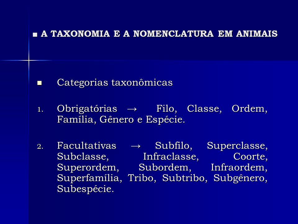 A TAXONOMIA E A NOMENCLATURA EM ANIMAIS A TAXONOMIA E A NOMENCLATURA EM ANIMAIS Categorias taxonômicas Categorias taxonômicas 1. Obrigatórias Filo, Cl