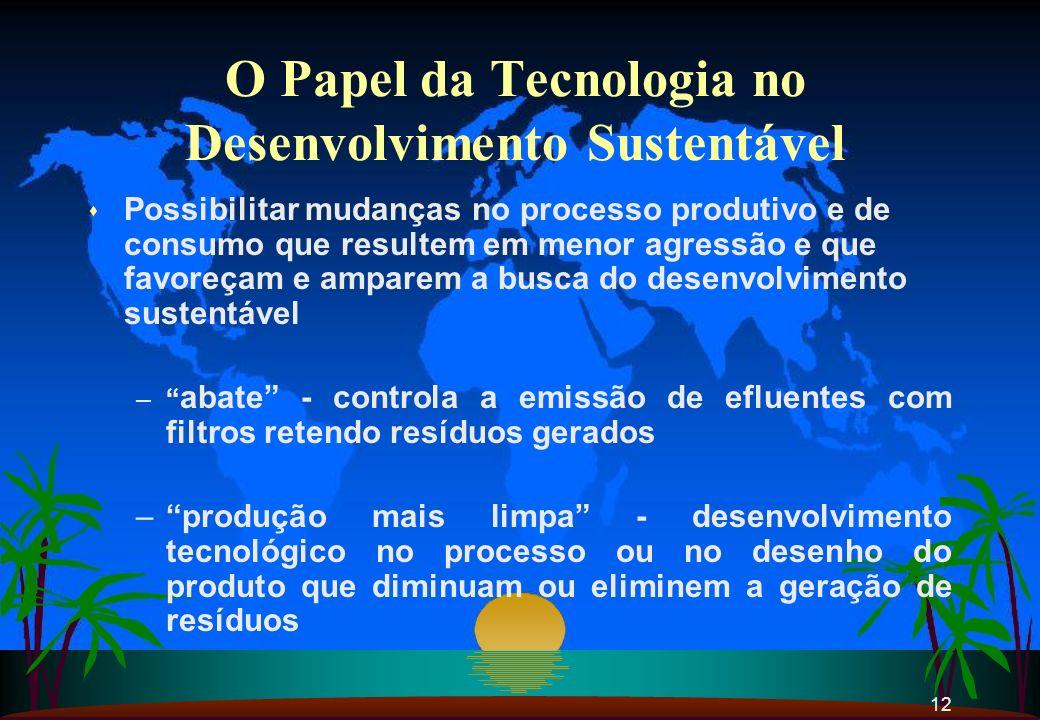 12 O Papel da Tecnologia no Desenvolvimento Sustentável s Possibilitar mudanças no processo produtivo e de consumo que resultem em menor agressão e qu