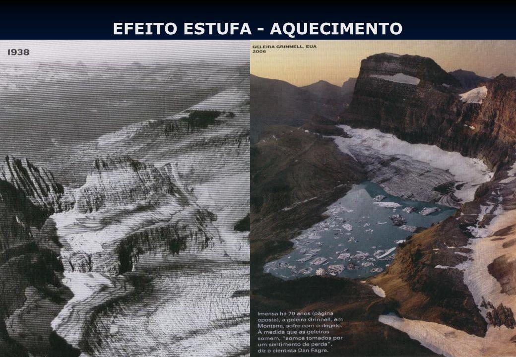 18 EFEITO ESTUFA - AQUECIMENTO