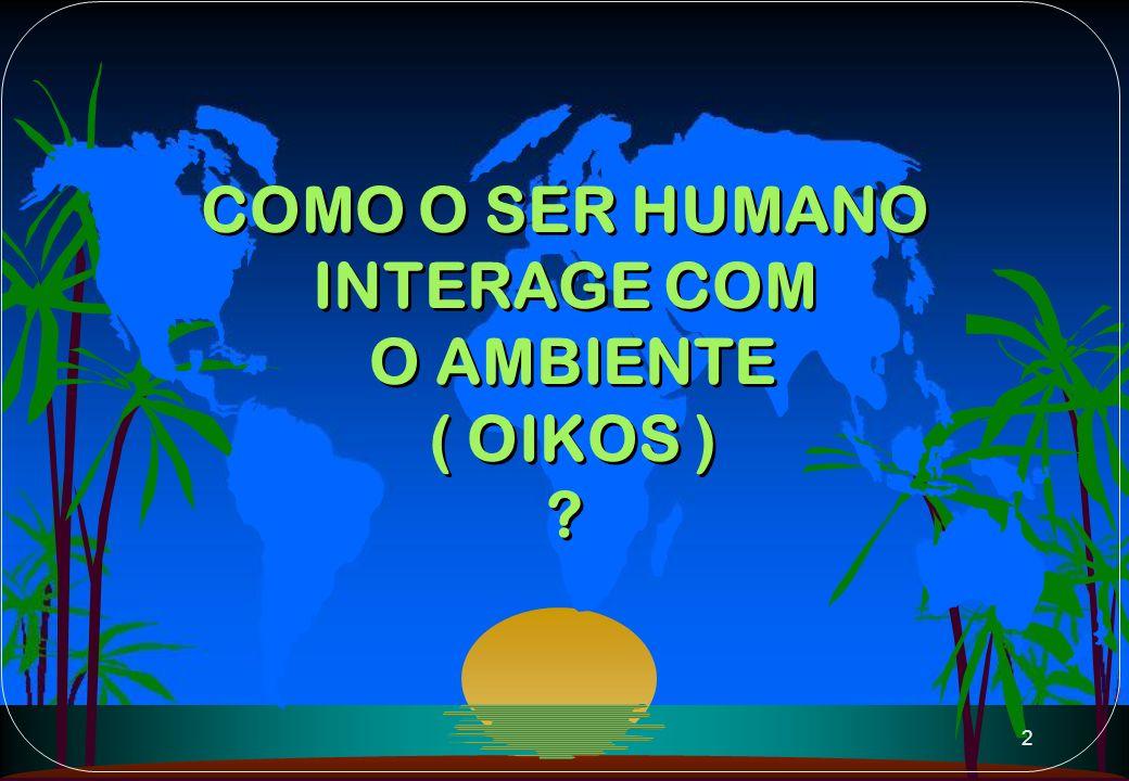 2 COMO O SER HUMANO INTERAGE COM O AMBIENTE ( OIKOS ) ?