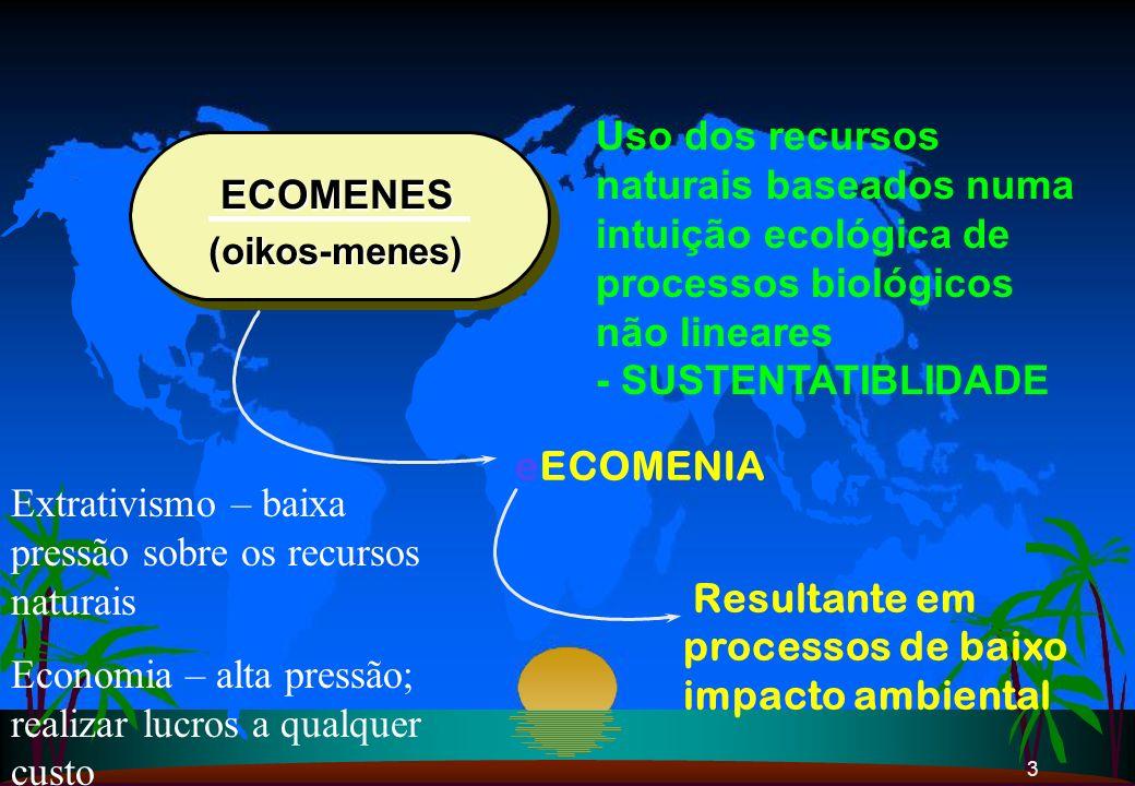 3 ECOMENES (oikos-menes) eECOMENIA Resultante em processos de baixo impacto ambiental Uso dos recursos naturais baseados numa intuição ecológica de pr