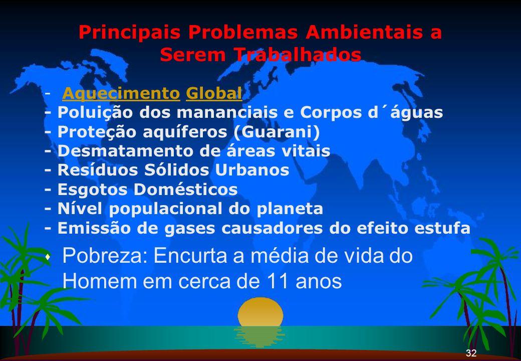 32 Principais Problemas Ambientais a Serem Trabalhados -Aquecimento GlobalAquecimentoGlobal - Poluição dos mananciais e Corpos d´águas - Proteção aquí