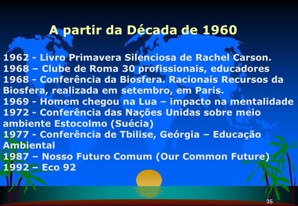 35 A partir da Década de 1960 1962 - Livro Primavera Silenciosa de Rachel Carson. 1968 – Clube de Roma 30 profissionais, educadores 1968 - Conferência