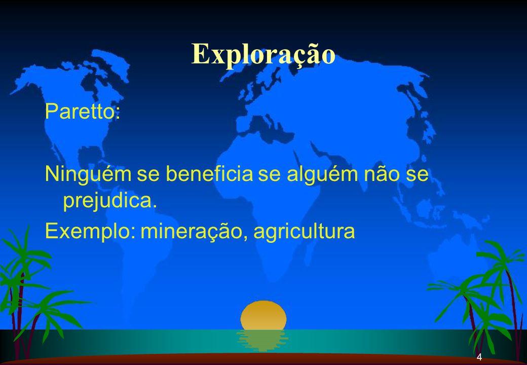 4 Exploração Paretto: Ninguém se beneficia se alguém não se prejudica. Exemplo: mineração, agricultura