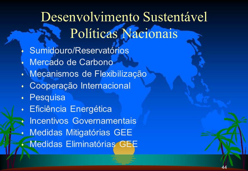 44 Desenvolvimento Sustentável Políticas Nacionais s Sumidouro/Reservatórios s Mercado de Carbono s Mecanismos de Flexibilização s Cooperação Internac