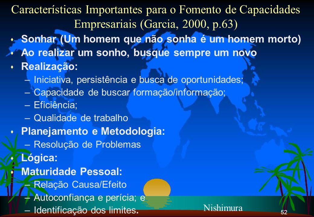 52 Características Importantes para o Fomento de Capacidades Empresariais (Garcia, 2000, p.63) s Sonhar (Um homem que não sonha é um homem morto) s Ao