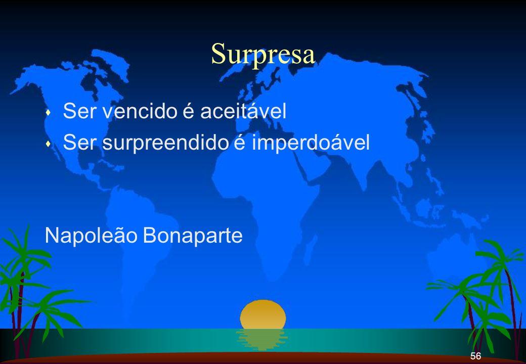 56 Surpresa s Ser vencido é aceitável s Ser surpreendido é imperdoável Napoleão Bonaparte