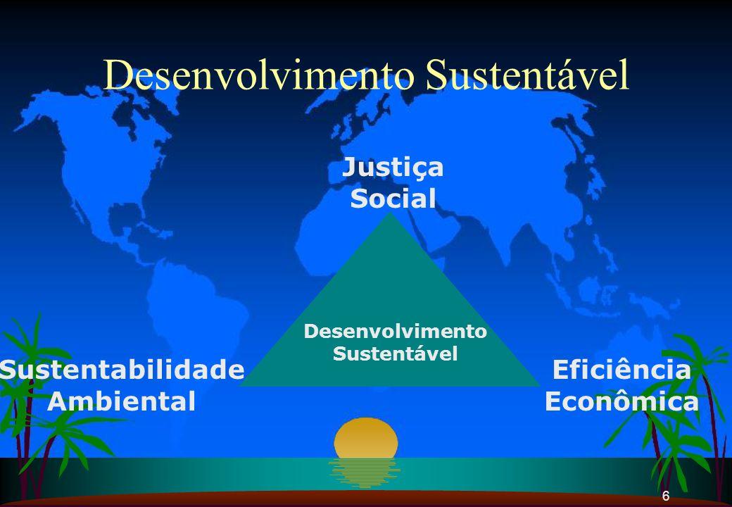 6 Desenvolvimento Sustentável Eficiência Econômica Justiça Social Sustentabilidade Ambiental Desenvolvimento Sustentável