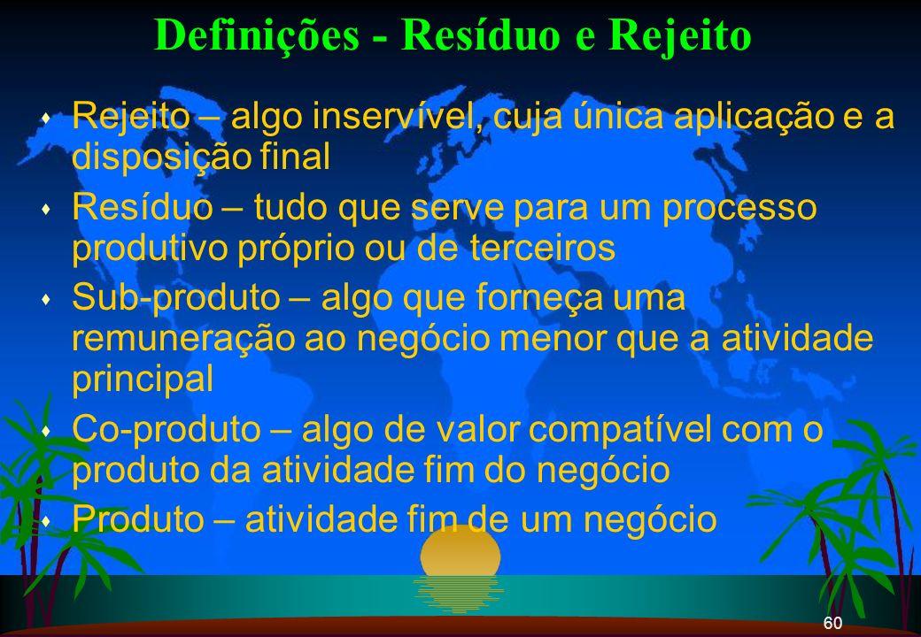 60 Definições - Resíduo e Rejeito s Rejeito – algo inservível, cuja única aplicação e a disposição final s Resíduo – tudo que serve para um processo p