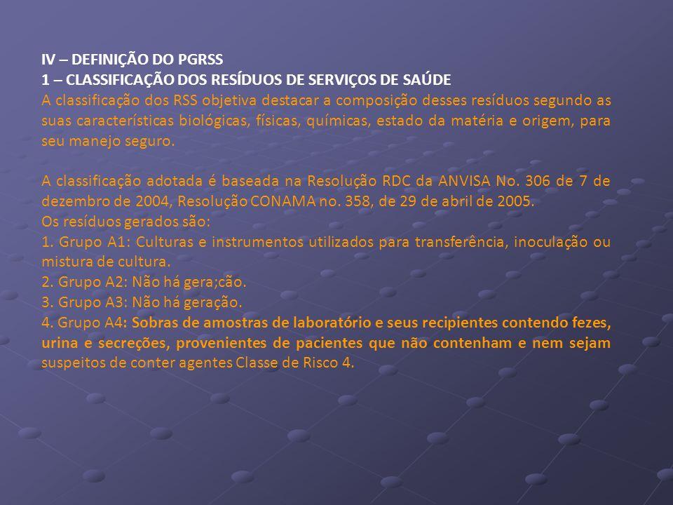 IV – DEFINIÇÃO DO PGRSS 1 – CLASSIFICAÇÃO DOS RESÍDUOS DE SERVIÇOS DE SAÚDE A classificação dos RSS objetiva destacar a composição desses resíduos seg