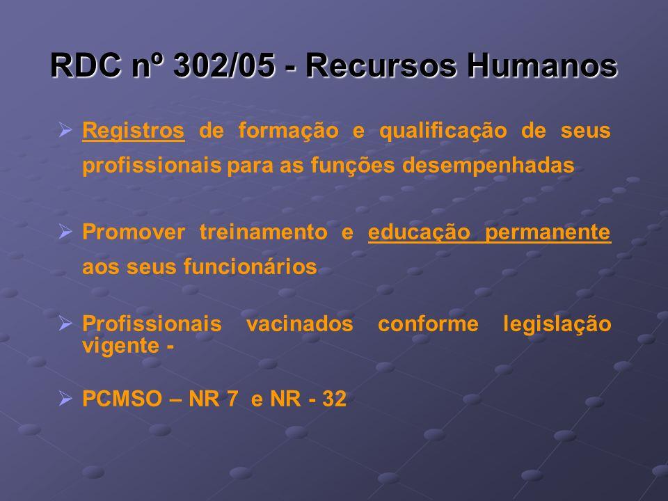 RDC nº 302/05 - Recursos Humanos Registros de formação e qualificação de seus profissionais para as funções desempenhadas Promover treinamento e educa