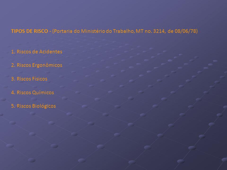 TIPOS DE RISCO - (Portaria do Ministério do Trabalho, MT no. 3214, de 08/06/78) 1. Riscos de Acidentes 2. Riscos Ergonômicos 3. Riscos Físicos 4. Risc