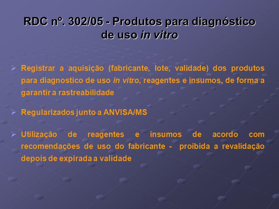 RDC nº. 302/05 - Produtos para diagnóstico de uso in vitro Registrar a aquisição (fabricante, lote, validade) dos produtos para diagnostico de uso in