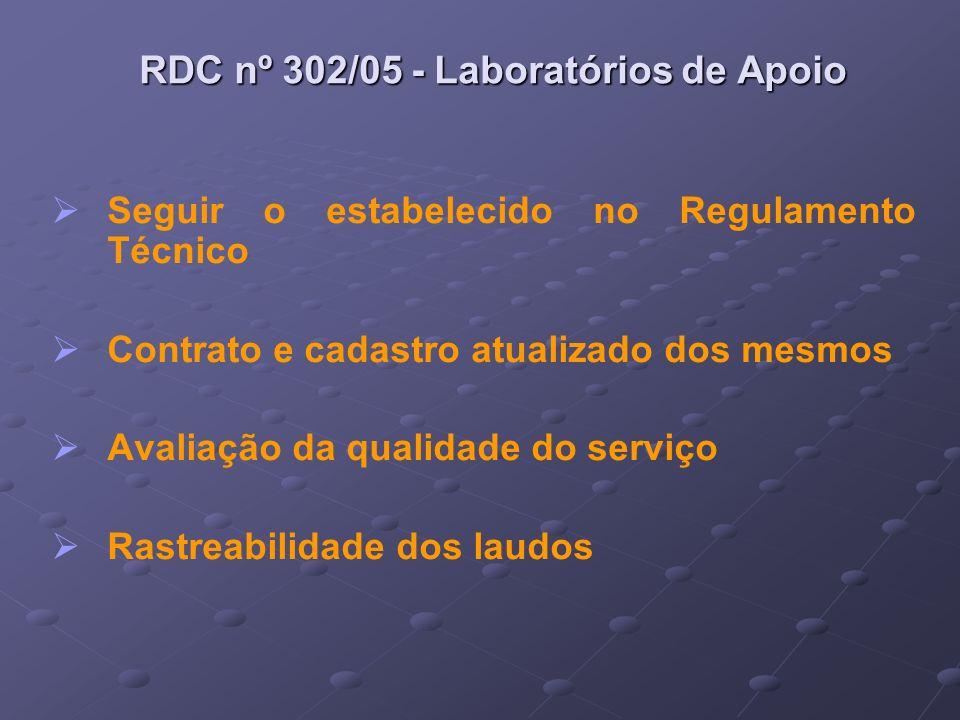 RDC nº 302/05 - Laboratórios de Apoio Seguir o estabelecido no Regulamento Técnico Contrato e cadastro atualizado dos mesmos Avaliação da qualidade do