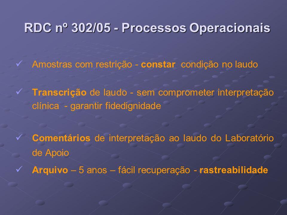 RDC nº 302/05 - Processos Operacionais Amostras com restrição - constar condição no laudo Transcrição de laudo - sem comprometer interpretação clínica