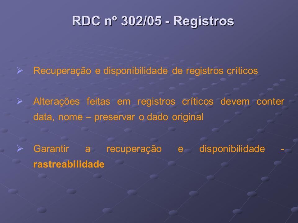 RDC nº 302/05 - Registros Recuperação e disponibilidade de registros críticos Alterações feitas em registros críticos devem conter data, nome – preser