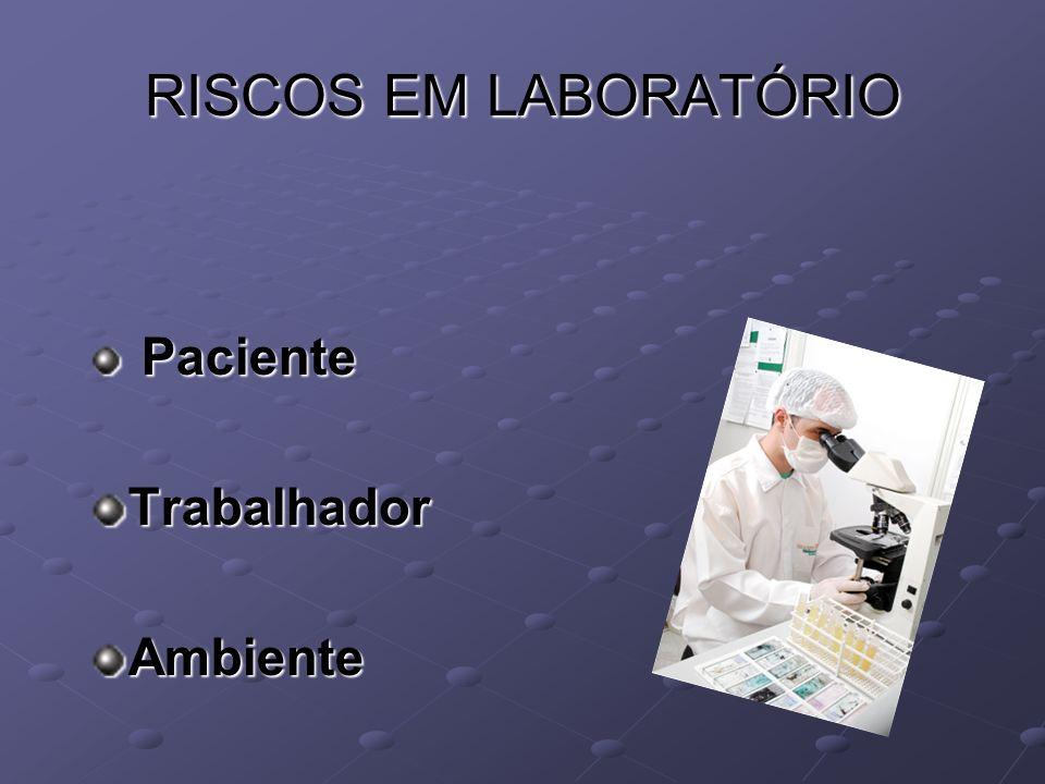 RISCOS EM LABORATÓRIO Paciente PacienteTrabalhadorAmbiente